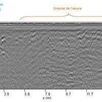 Coupe radar : caractérisation du sous-sol environnant