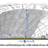 Représentation schématique du vide observé au dessus de la galerie 08