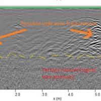 Exemple de coupe radar et détection d'une anomalie